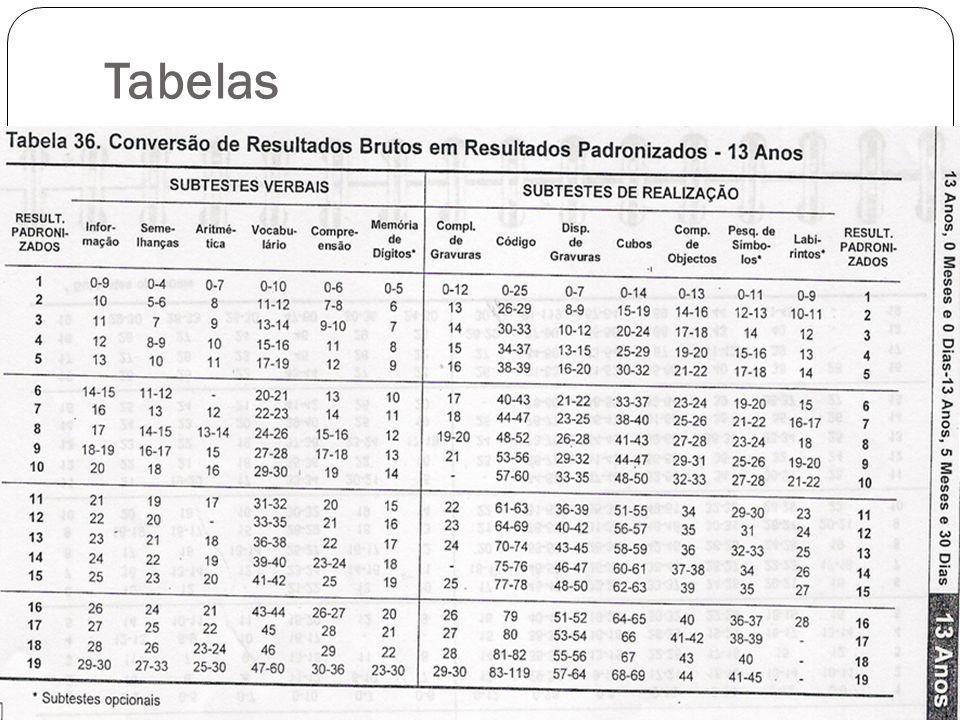 Tabelas