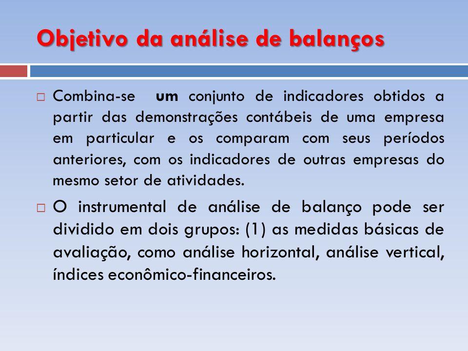 Objetivo da análise de balanços
