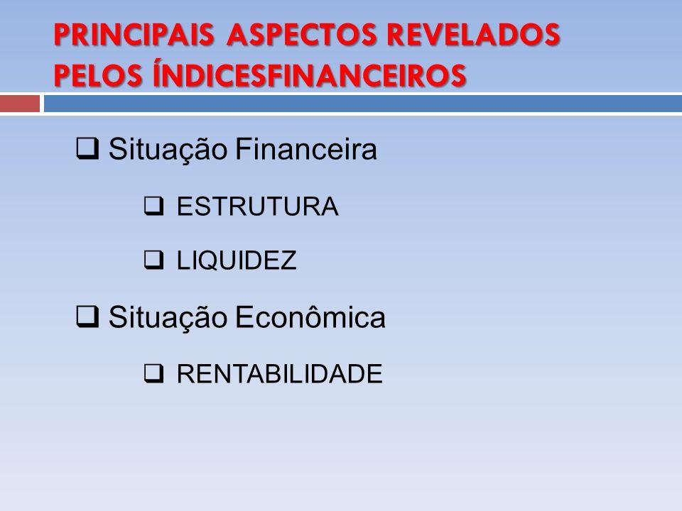 PRINCIPAIS ASPECTOS REVELADOS PELOS ÍNDICESFINANCEIROS
