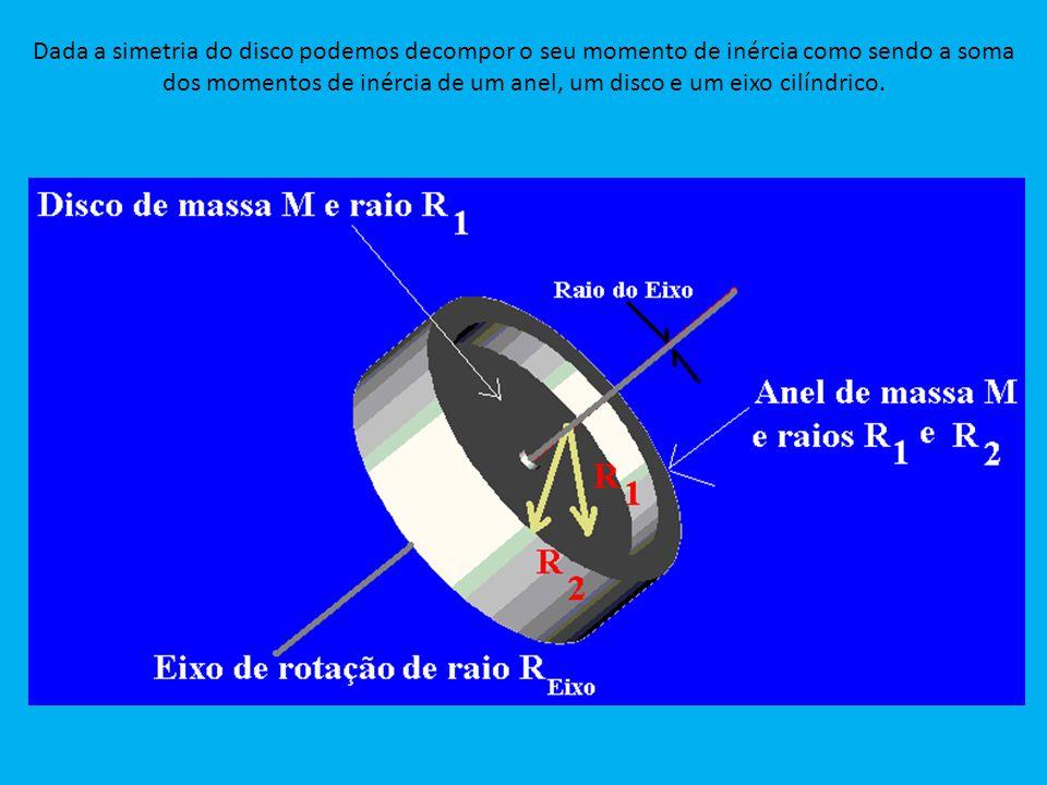 Dada a simetria do disco podemos decompor o seu momento de inércia como sendo a soma dos momentos de inércia de um anel, um disco e um eixo cilíndrico.
