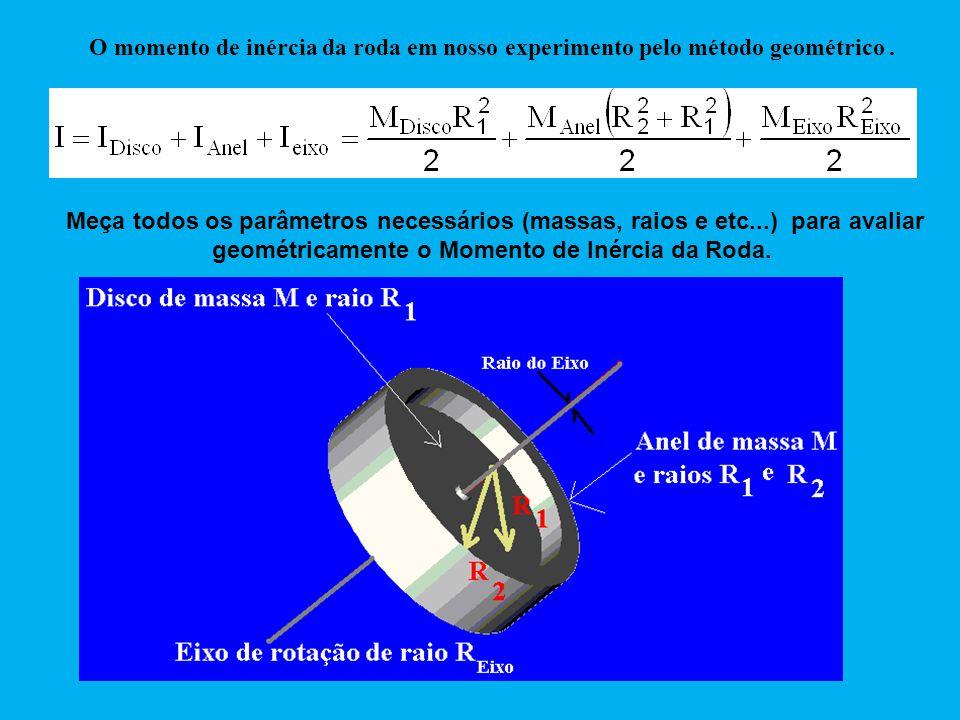 geométricamente o Momento de Inércia da Roda.
