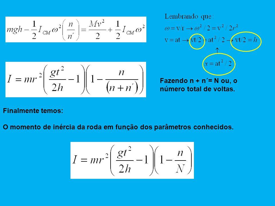 Fazendo n + n´= N ou, o número total de voltas.