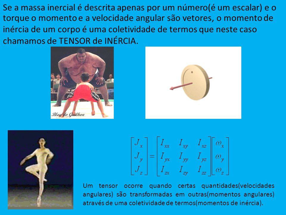 Se a massa inercial é descrita apenas por um número(é um escalar) e o