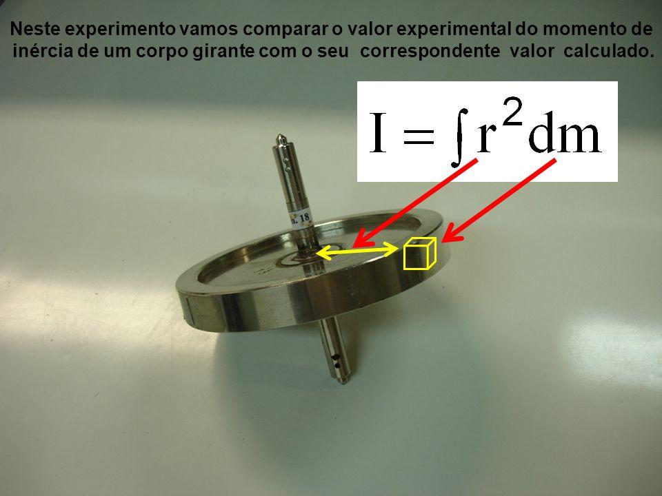 Neste experimento vamos comparar o valor experimental do momento de