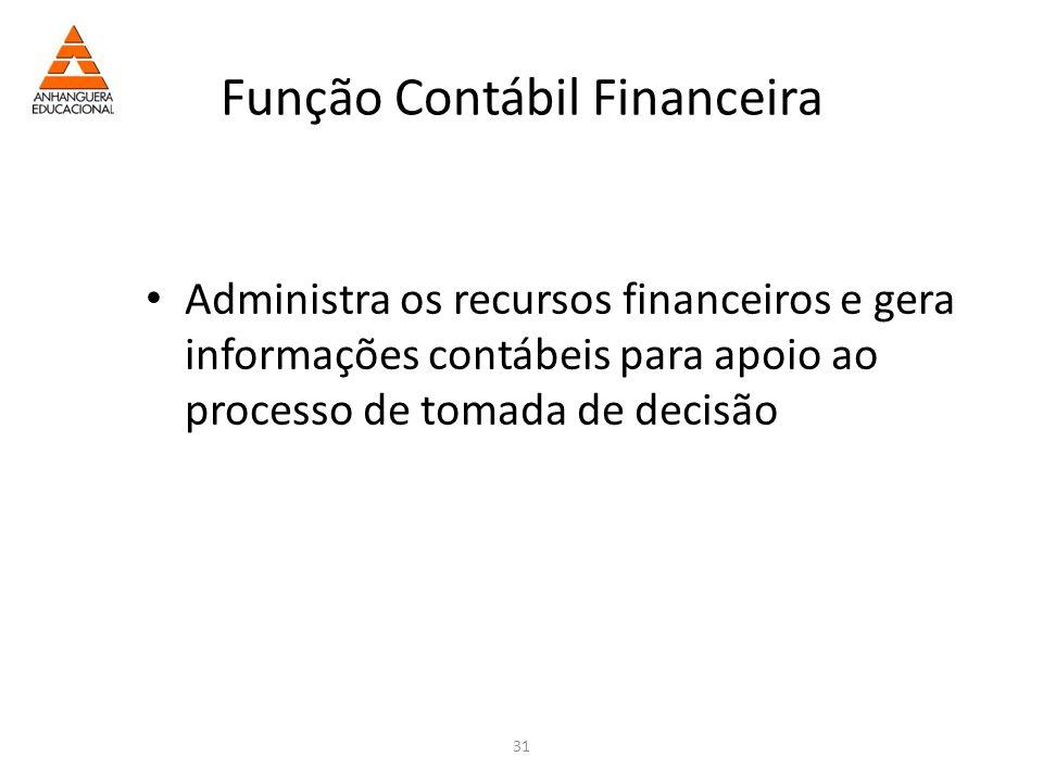 Função Contábil Financeira