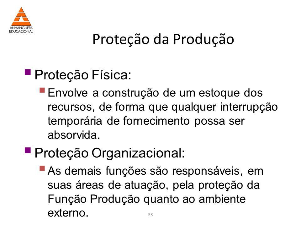 Proteção da Produção Proteção Física: Proteção Organizacional: