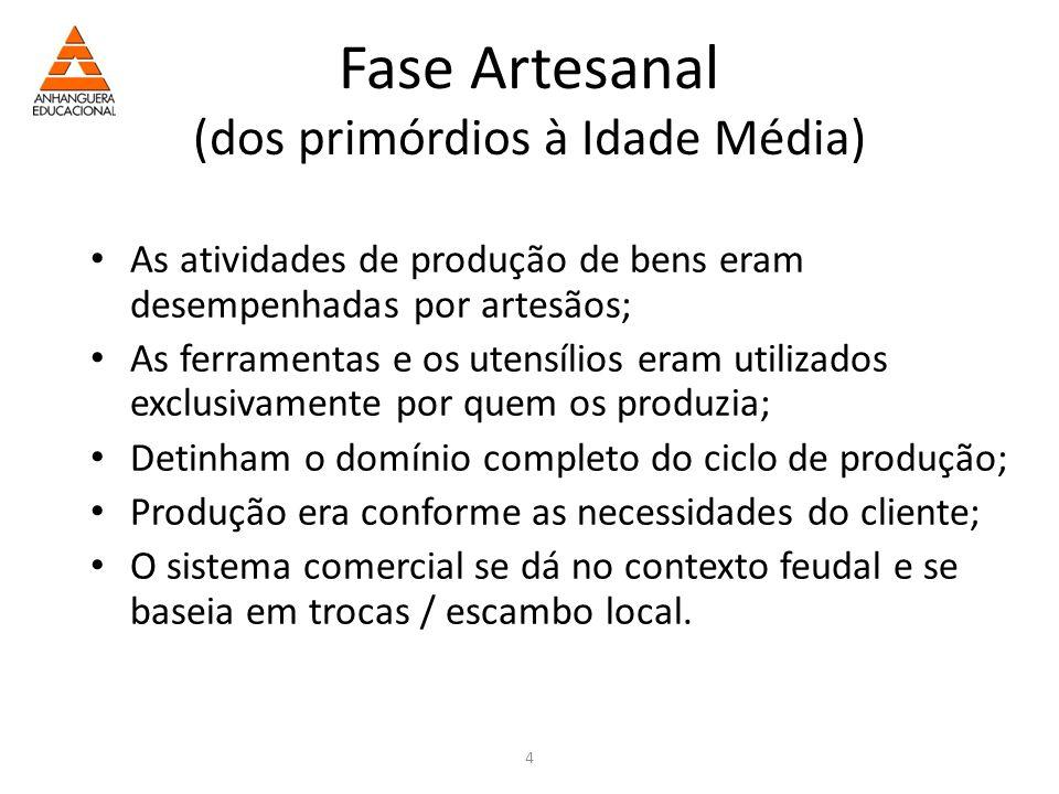Fase Artesanal (dos primórdios à Idade Média)