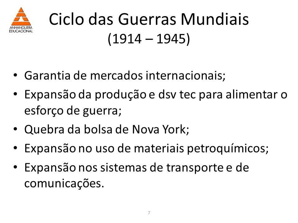Ciclo das Guerras Mundiais (1914 – 1945)