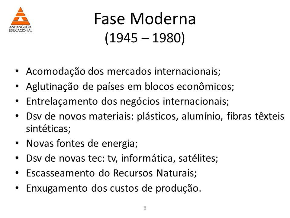 Fase Moderna (1945 – 1980) Acomodação dos mercados internacionais;