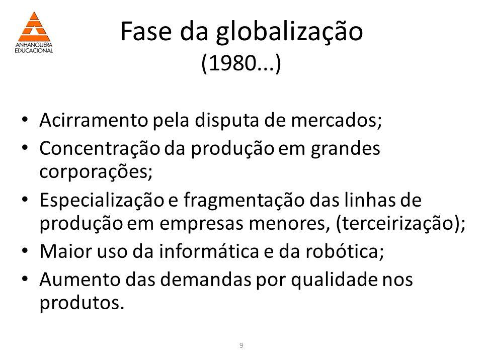 Fase da globalização (1980...)