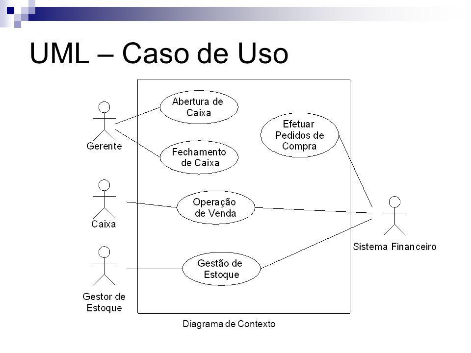 UML – Caso de Uso Diagrama de Contexto