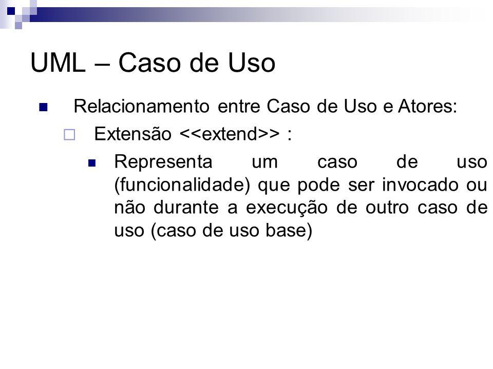 UML – Caso de Uso Relacionamento entre Caso de Uso e Atores: