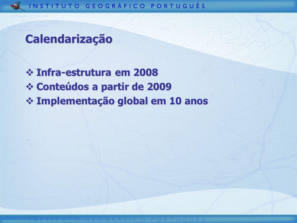 Calendarização Infra-estrutura em 2008 Conteúdos a partir de 2009