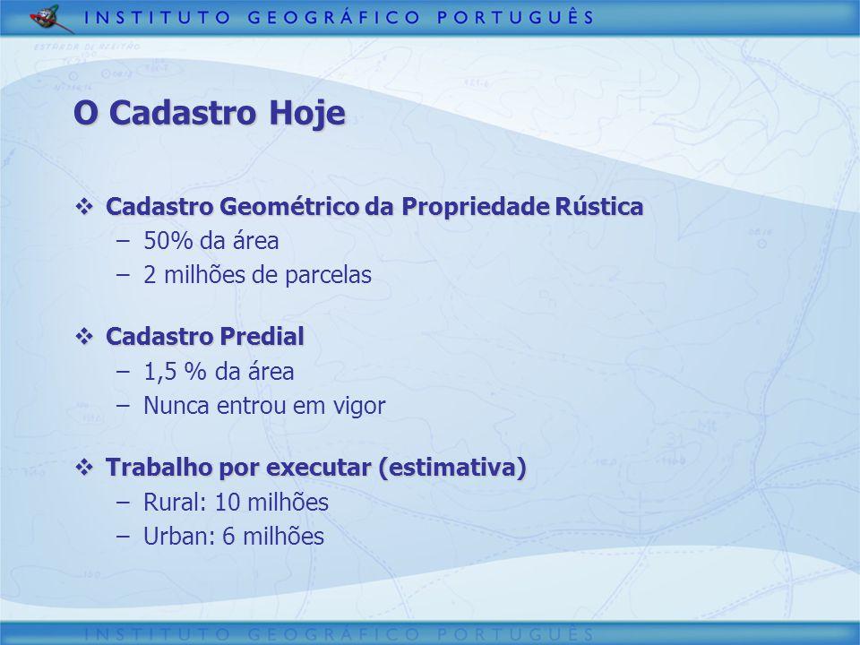O Cadastro Hoje Cadastro Geométrico da Propriedade Rústica 50% da área