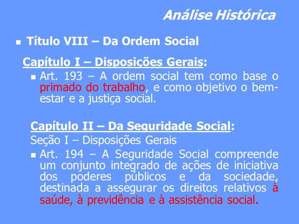 Análise Histórica Título VIII – Da Ordem Social