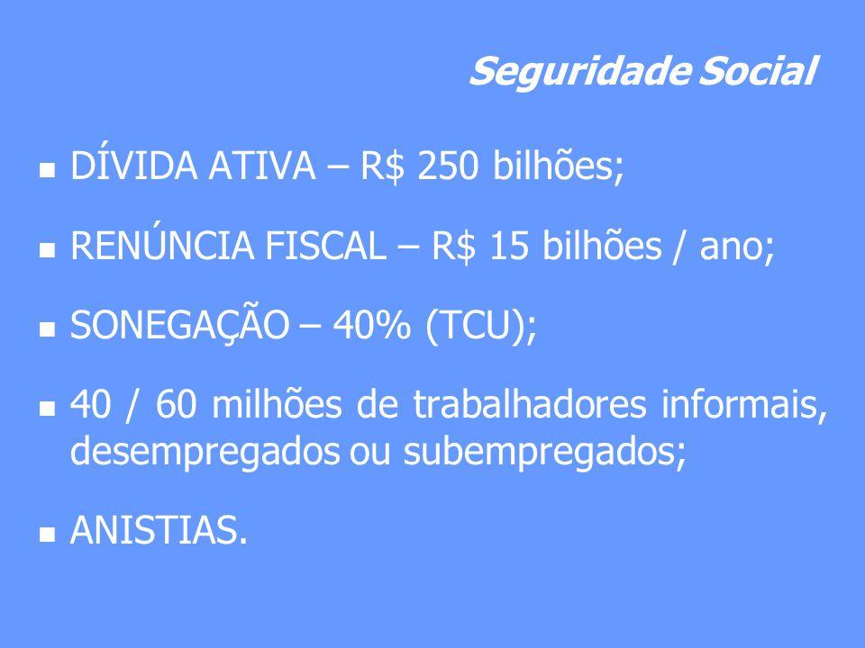 Seguridade Social DÍVIDA ATIVA – R$ 250 bilhões; RENÚNCIA FISCAL – R$ 15 bilhões / ano; SONEGAÇÃO – 40% (TCU);