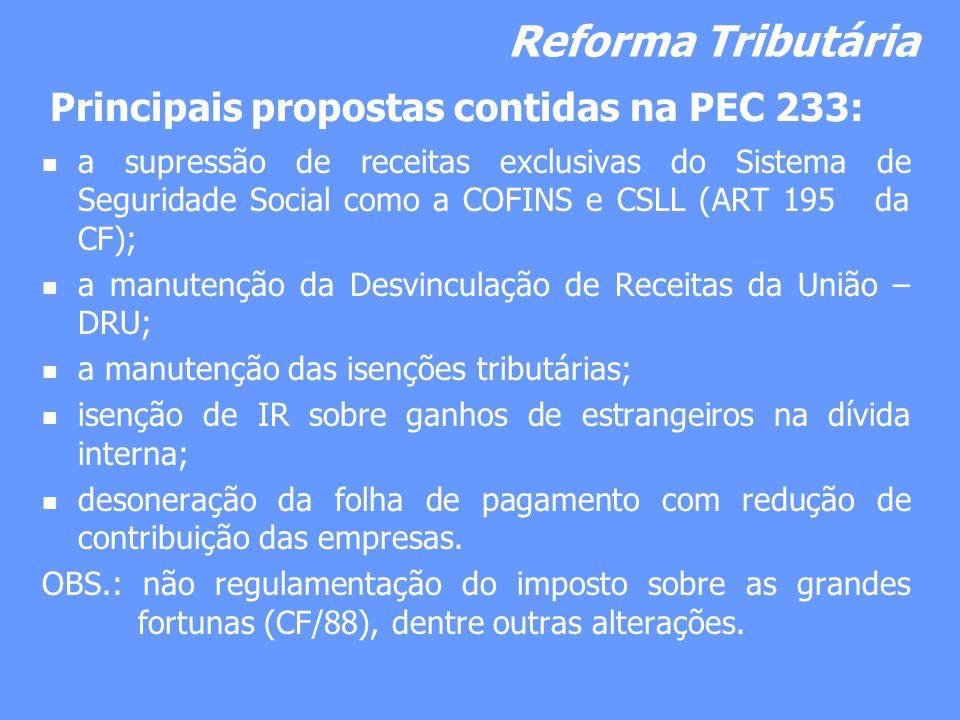 Principais propostas contidas na PEC 233: