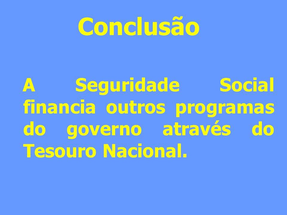 Conclusão A Seguridade Social financia outros programas do governo através do Tesouro Nacional.