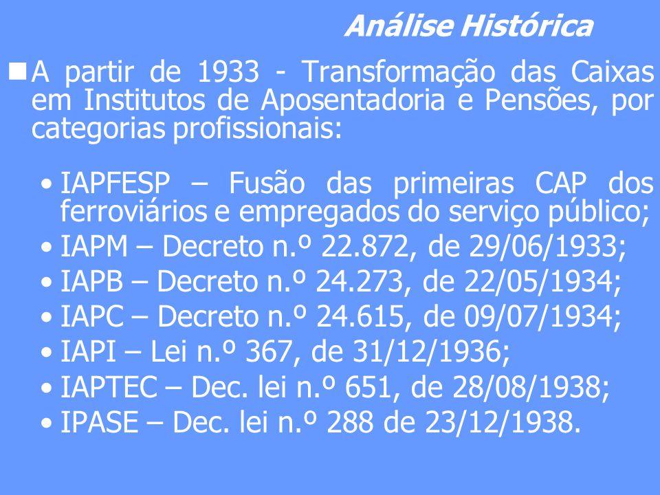 Análise Histórica A partir de 1933 - Transformação das Caixas em Institutos de Aposentadoria e Pensões, por categorias profissionais: