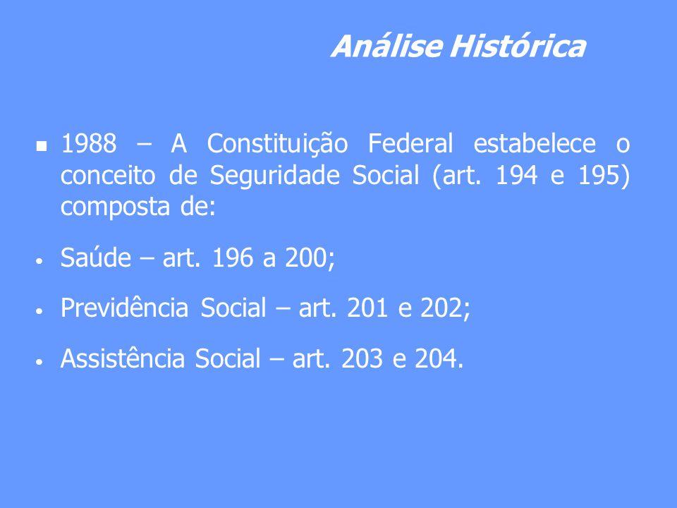 Análise Histórica 1988 – A Constituição Federal estabelece o conceito de Seguridade Social (art. 194 e 195) composta de: