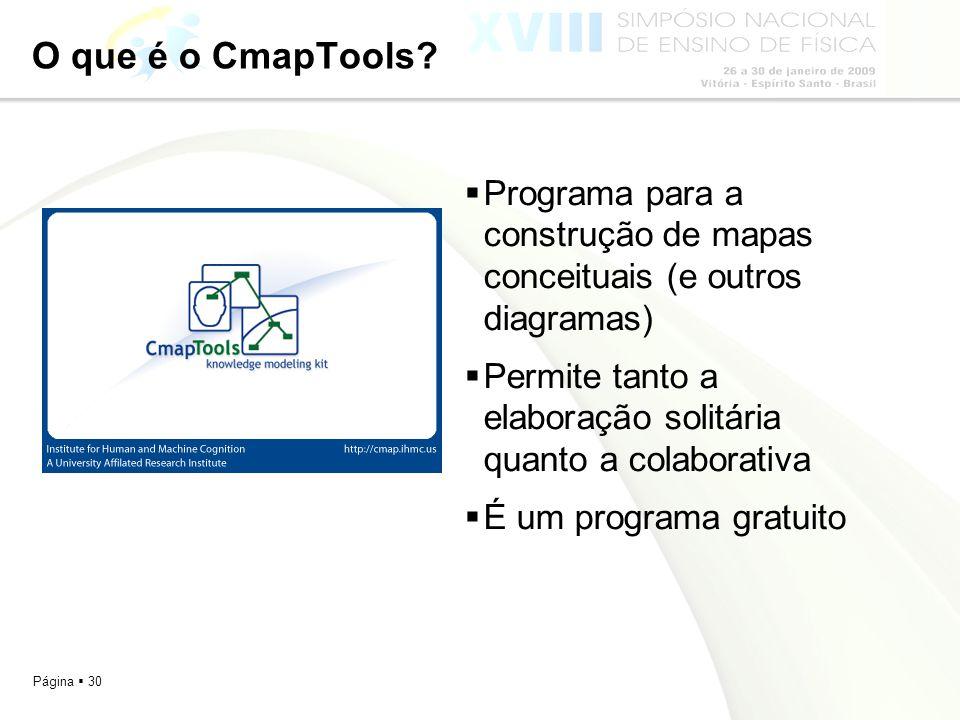 O que é o CmapTools Programa para a construção de mapas conceituais (e outros diagramas) Permite tanto a elaboração solitária quanto a colaborativa.