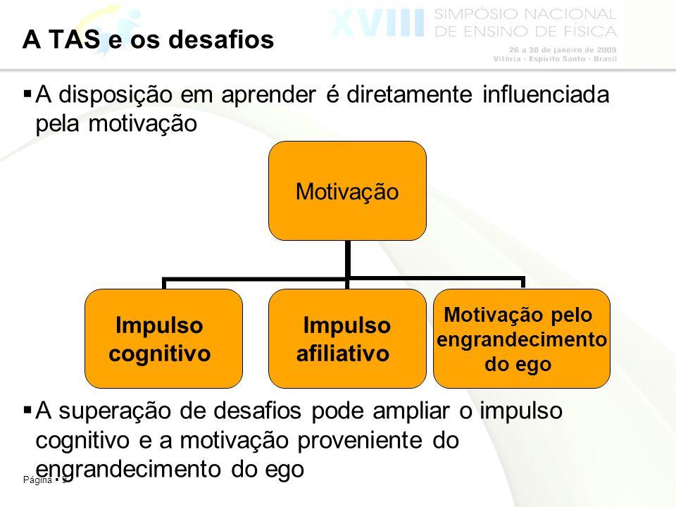 A TAS e os desafios A disposição em aprender é diretamente influenciada pela motivação.