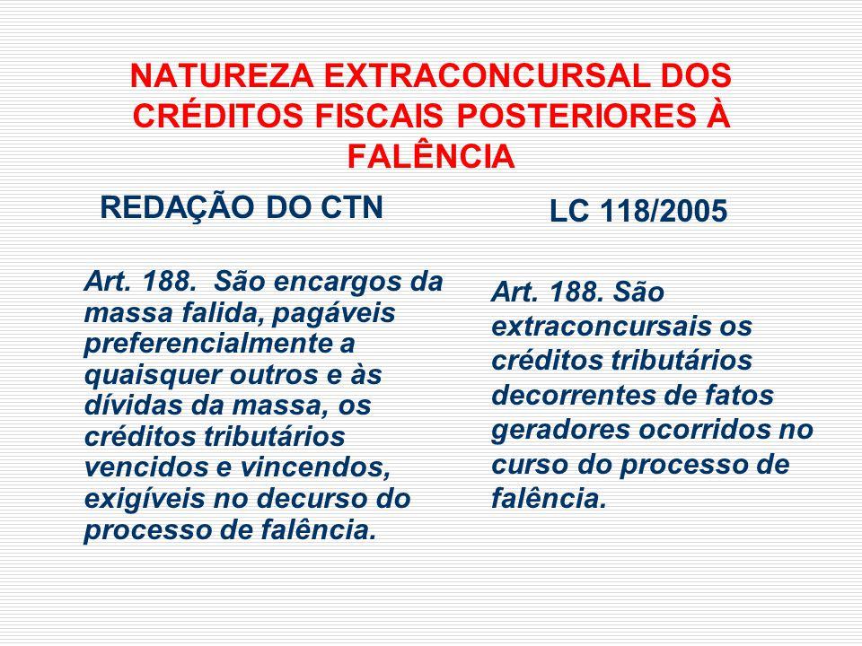 NATUREZA EXTRACONCURSAL DOS CRÉDITOS FISCAIS POSTERIORES À FALÊNCIA