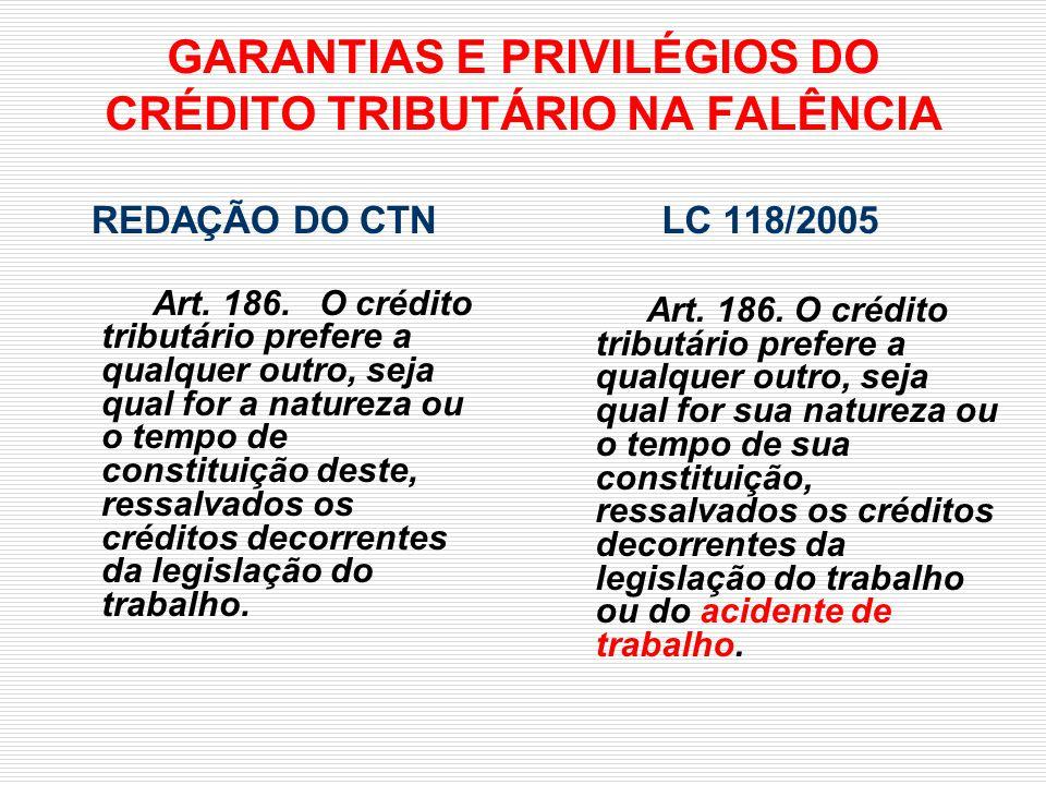 GARANTIAS E PRIVILÉGIOS DO CRÉDITO TRIBUTÁRIO NA FALÊNCIA