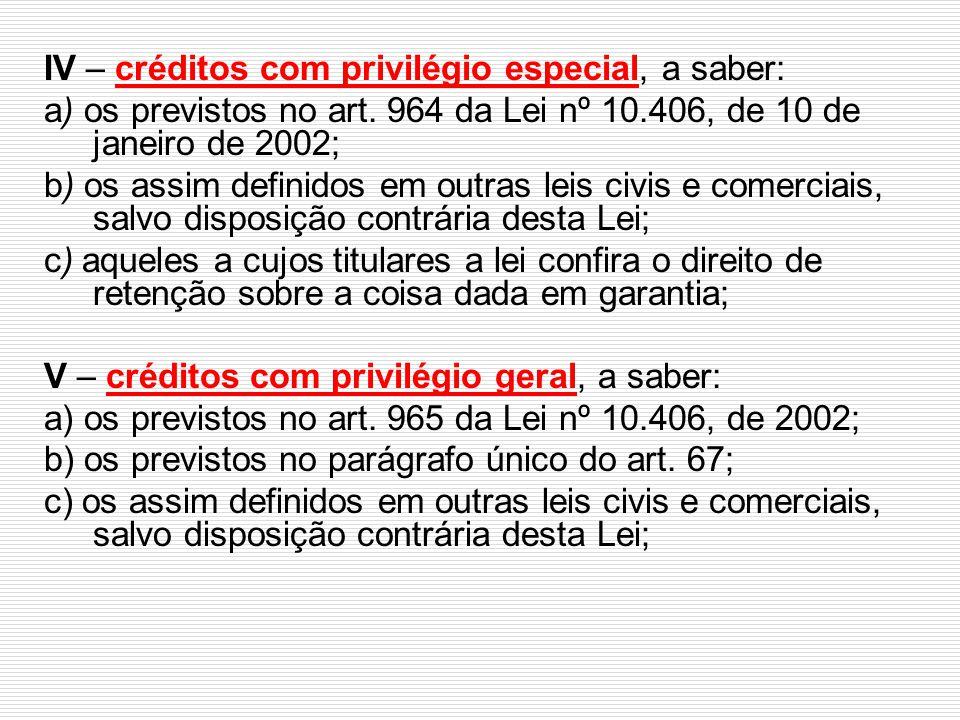 IV – créditos com privilégio especial, a saber: