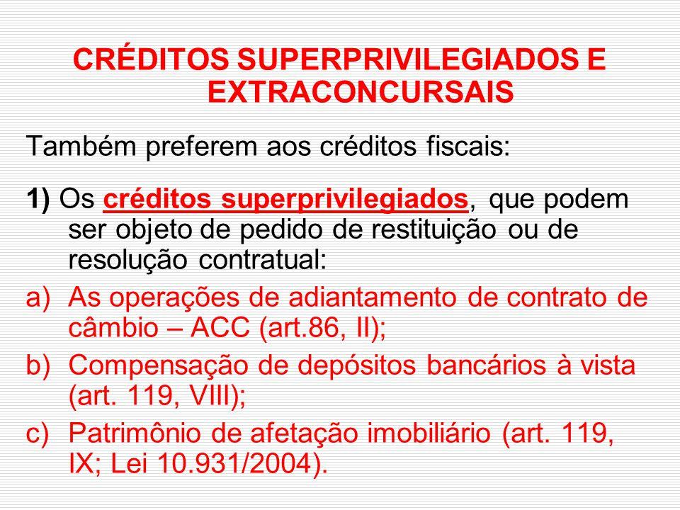 CRÉDITOS SUPERPRIVILEGIADOS E EXTRACONCURSAIS