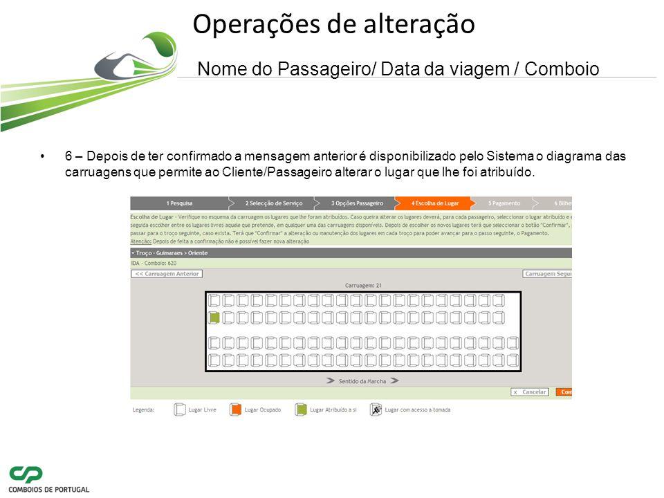Operações de alteração Nome do Passageiro/ Data da viagem / Comboio
