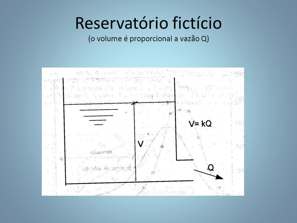 Reservatório fictício (o volume é proporcional a vazão Q)