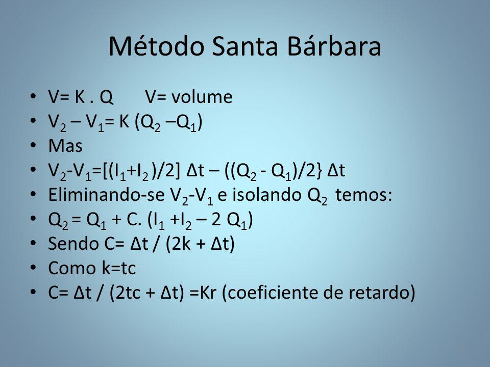 Método Santa Bárbara V= K . Q V= volume V2 – V1= K (Q2 –Q1) Mas