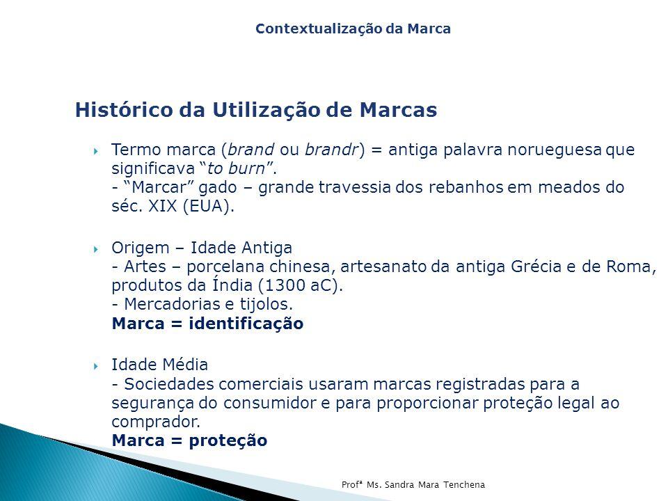 Histórico da Utilização de Marcas