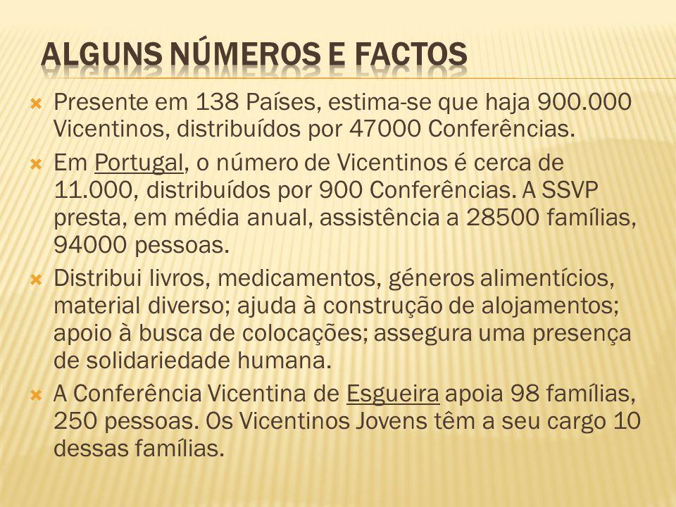 Alguns Números e Factos
