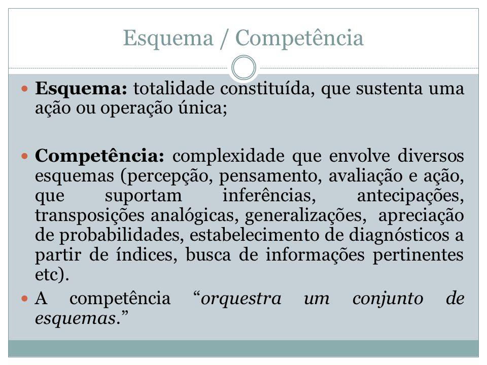 Esquema / Competência Esquema: totalidade constituída, que sustenta uma ação ou operação única;