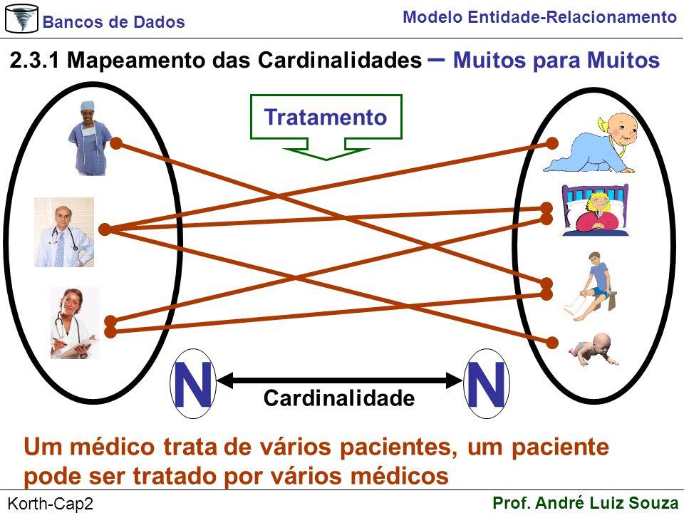 2.3.1 Mapeamento das Cardinalidades – Muitos para Muitos