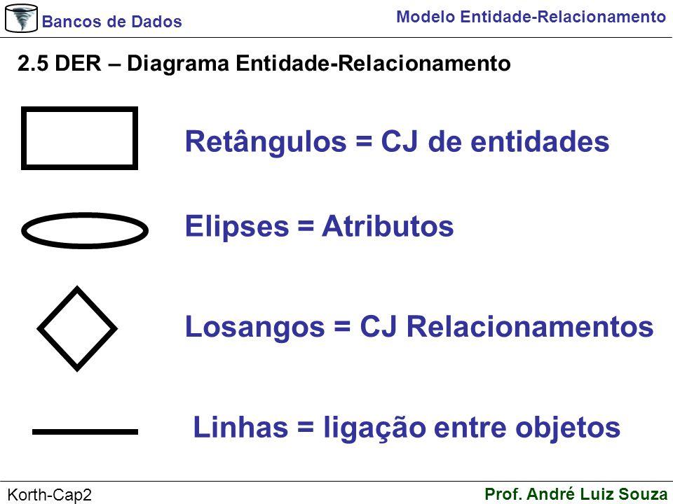 Retângulos = CJ de entidades