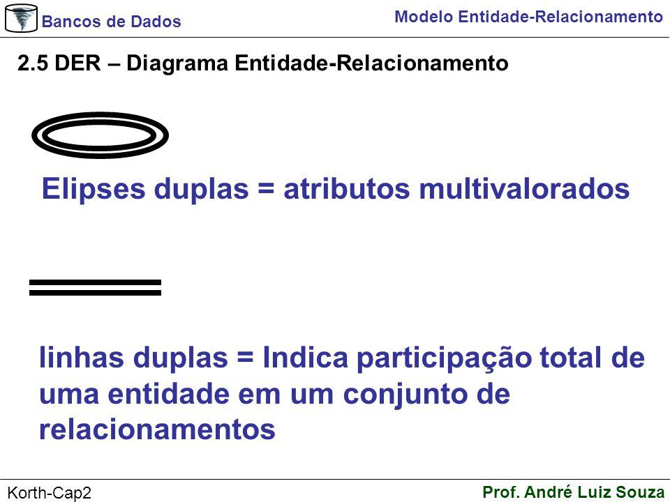 Elipses duplas = atributos multivalorados