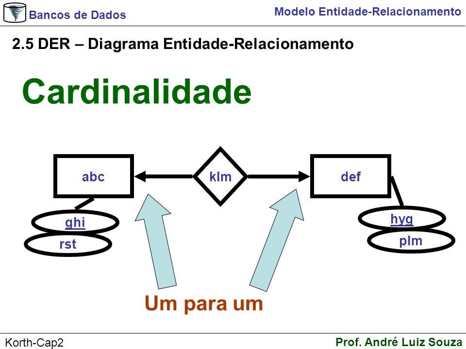 Cardinalidade Um para um 2.5 DER – Diagrama Entidade-Relacionamento