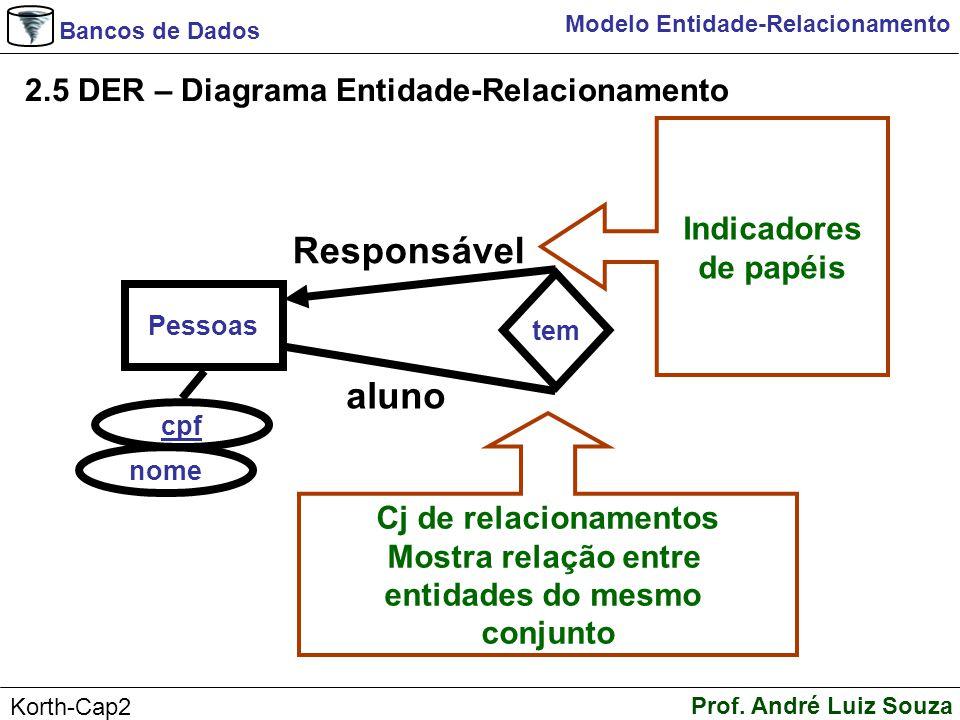 Responsável aluno 2.5 DER – Diagrama Entidade-Relacionamento