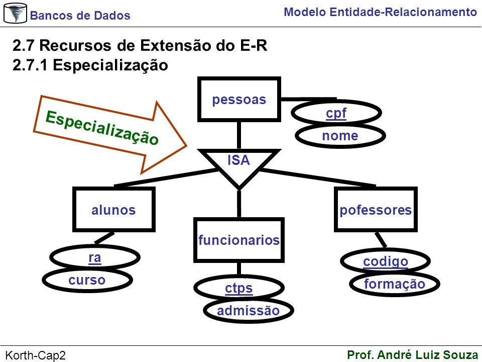 2.7 Recursos de Extensão do E-R 2.7.1 Especialização