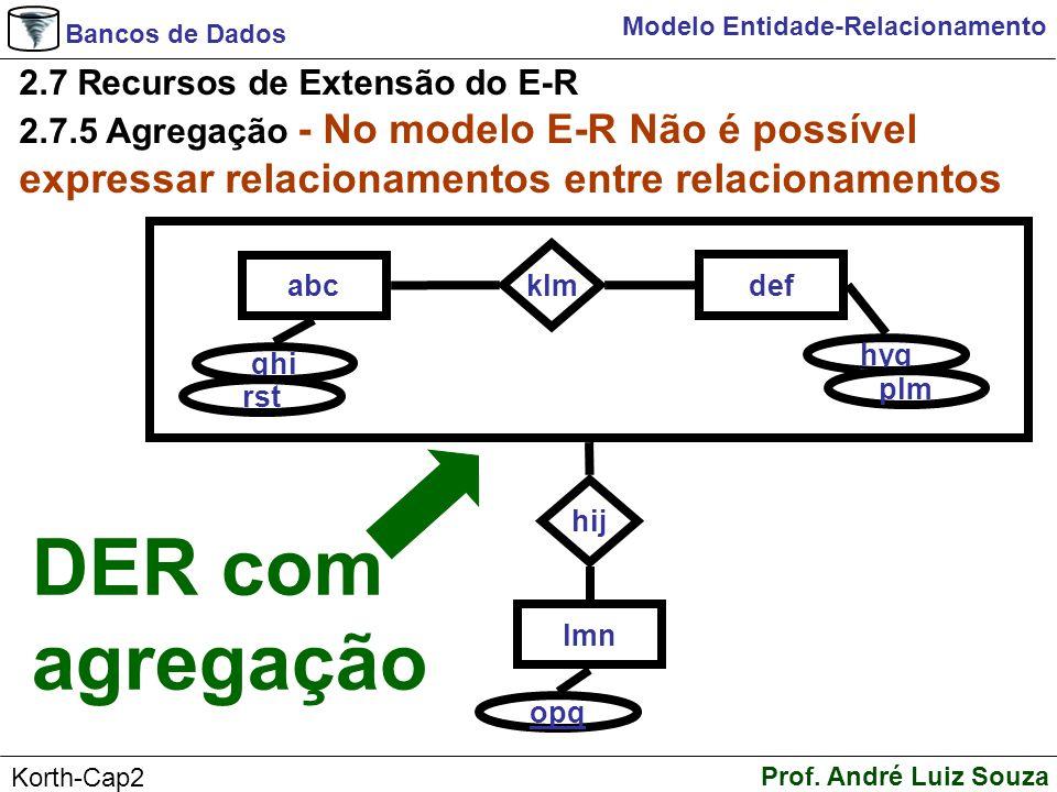 DER com agregação 2.7 Recursos de Extensão do E-R