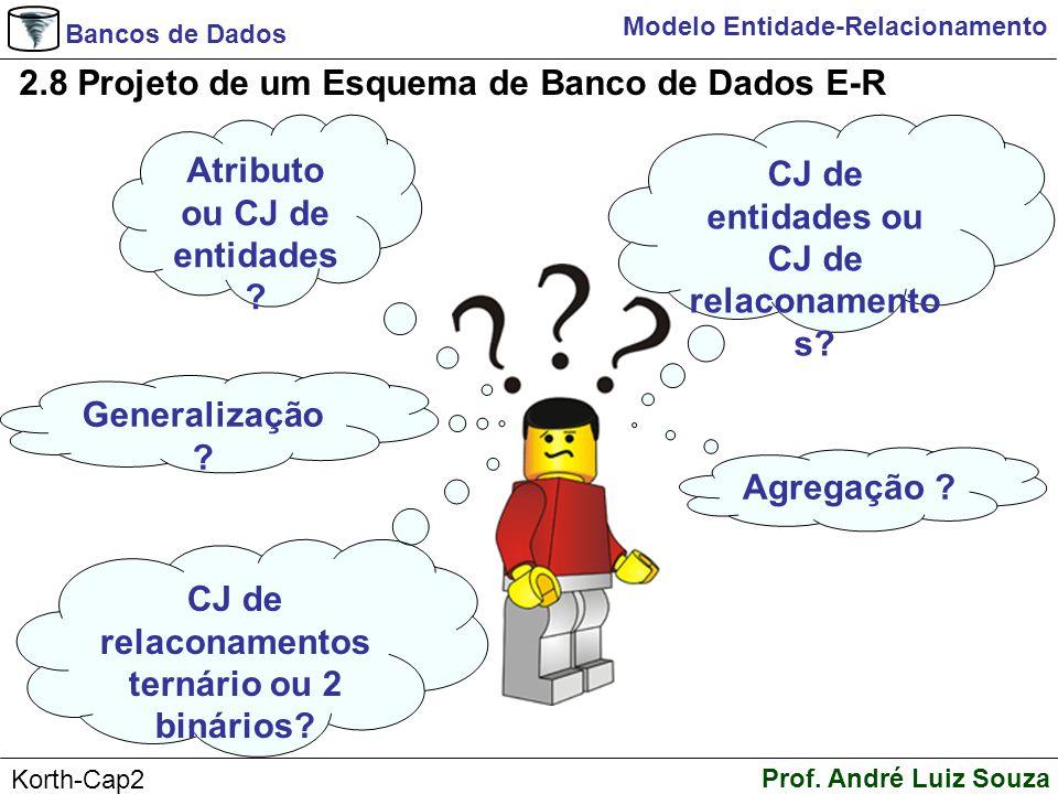 2.8 Projeto de um Esquema de Banco de Dados E-R