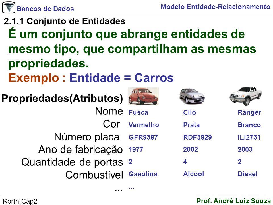 Exemplo : Entidade = Carros