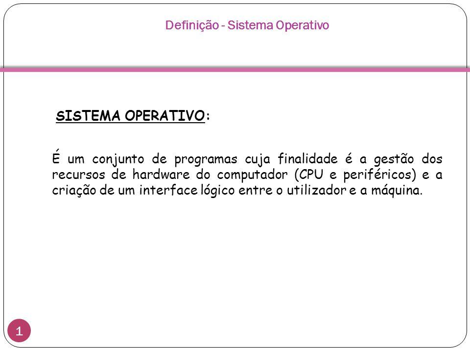 Definição - Sistema Operativo