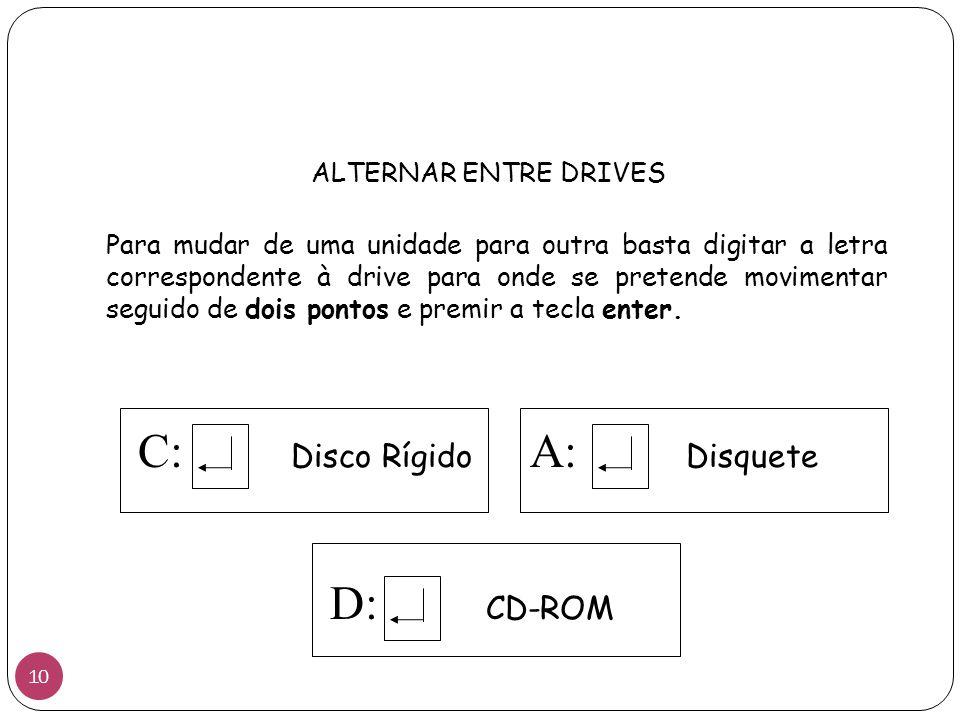 C: Disco Rígido A: Disquete D: CD-ROM ALTERNAR ENTRE DRIVES