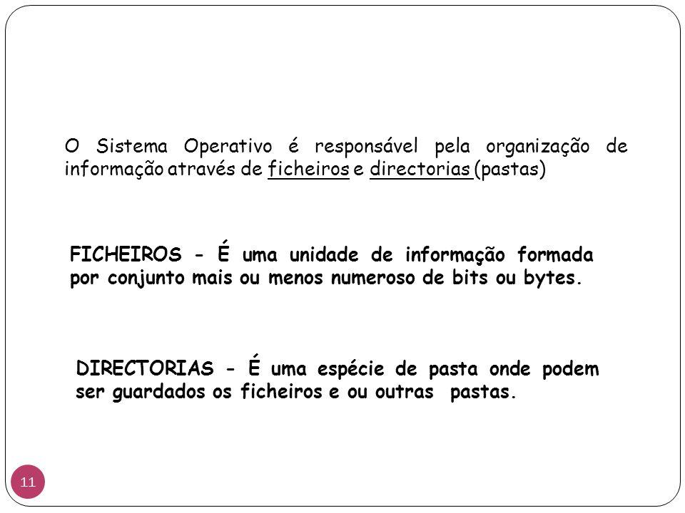 O Sistema Operativo é responsável pela organização de informação através de ficheiros e directorias (pastas)