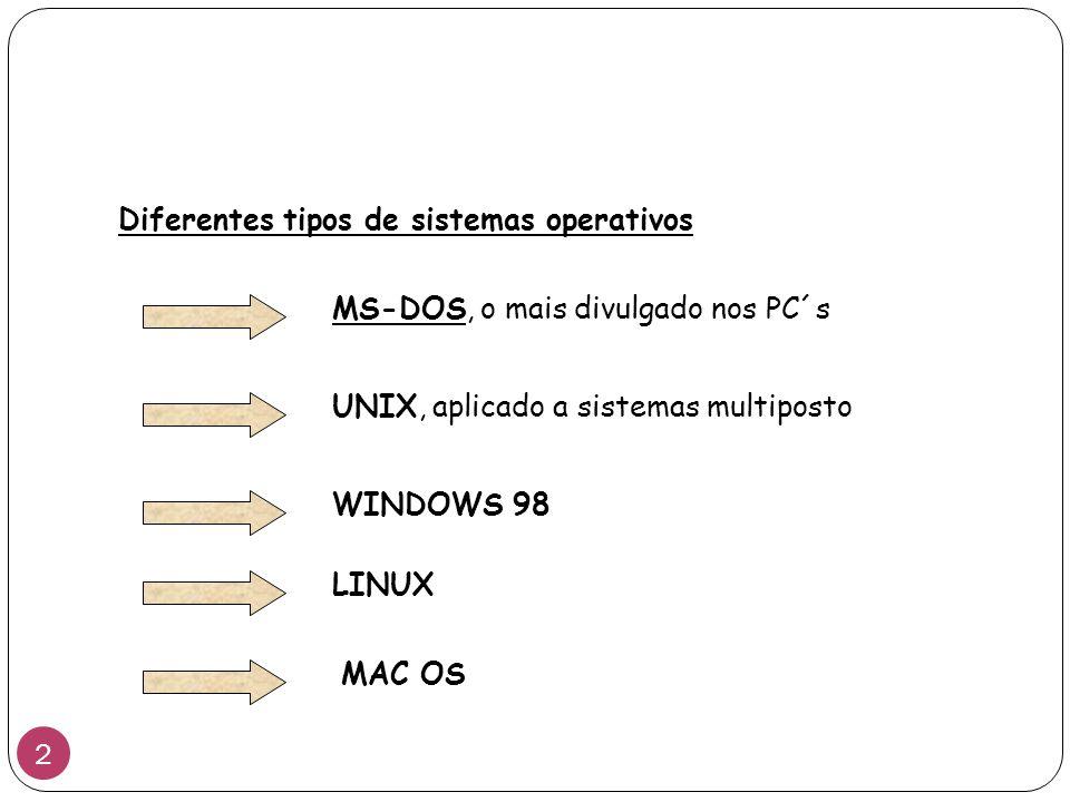 Diferentes tipos de sistemas operativos