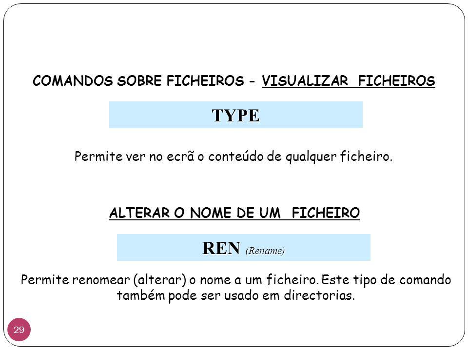 TYPE REN (Rename) COMANDOS SOBRE FICHEIROS - VISUALIZAR FICHEIROS